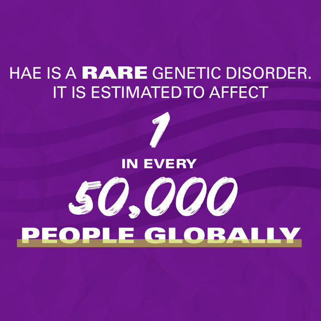 HAE is a rare genetic disorder. It is estimated to affect 1 in every 50,000 people globally.